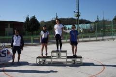 RegionaliPistaRieti200322