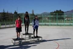 RegionaliPistaRieti200333